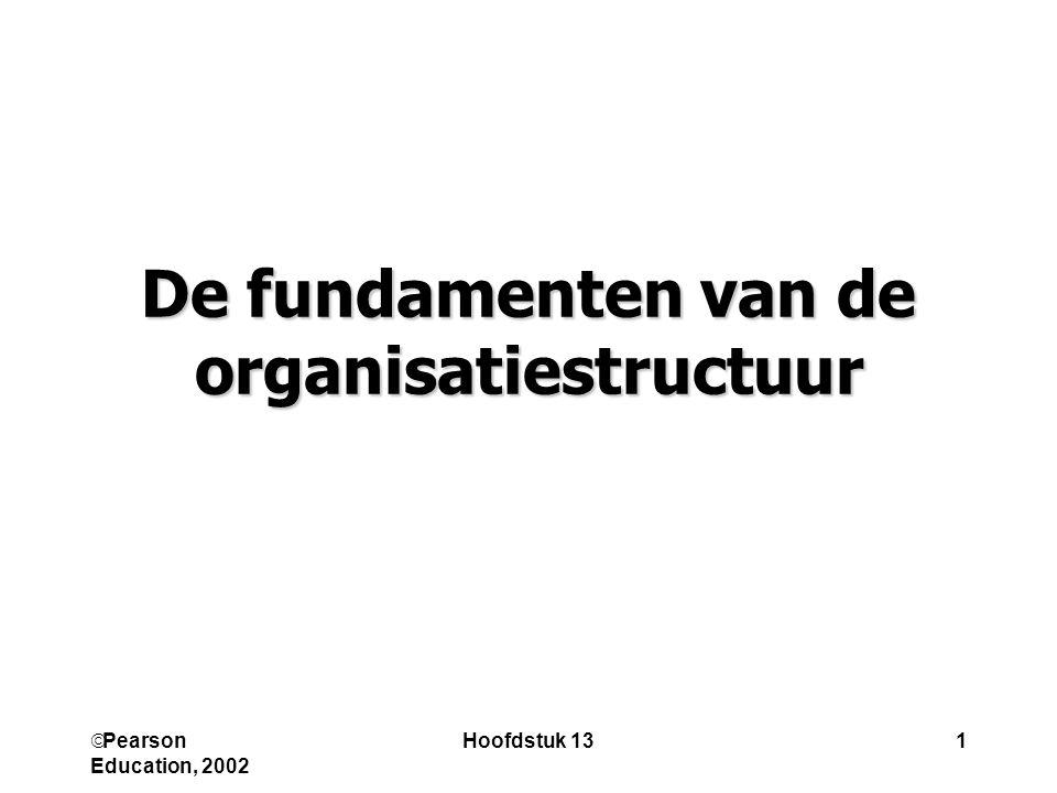 De fundamenten van de organisatiestructuur
