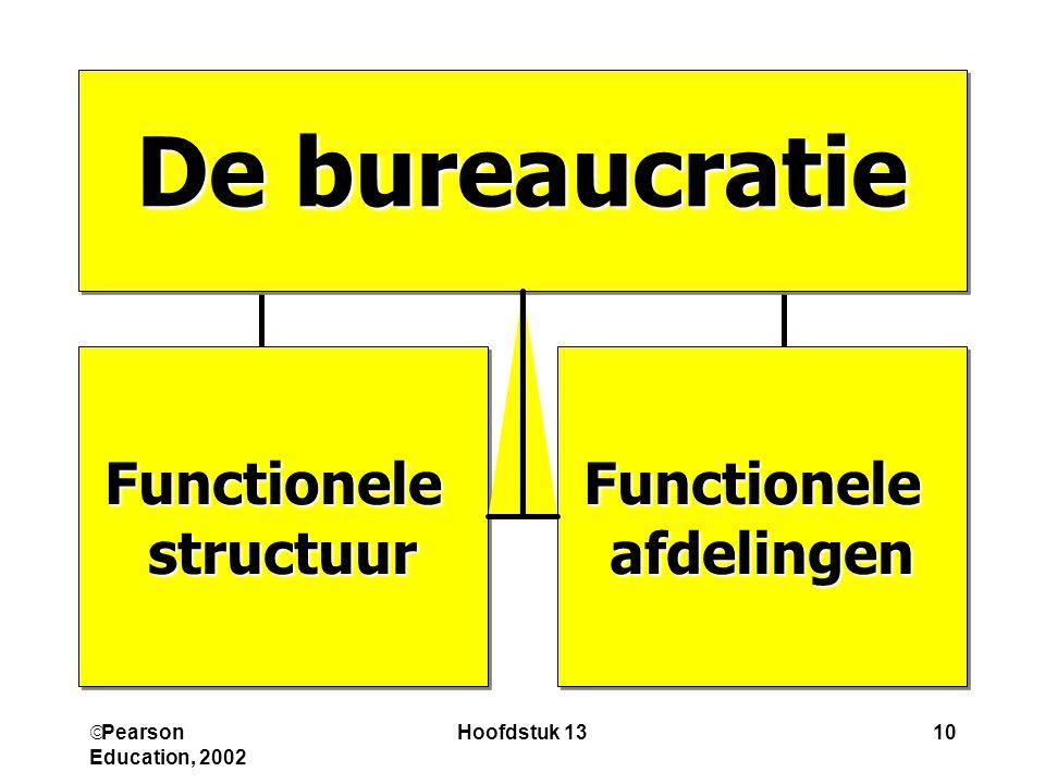 De bureaucratie Functionele afdelingen structuur