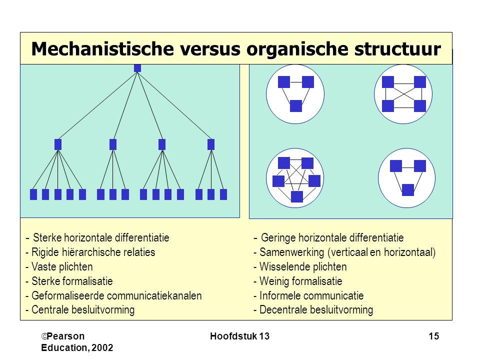 Mechanistische versus organische structuur