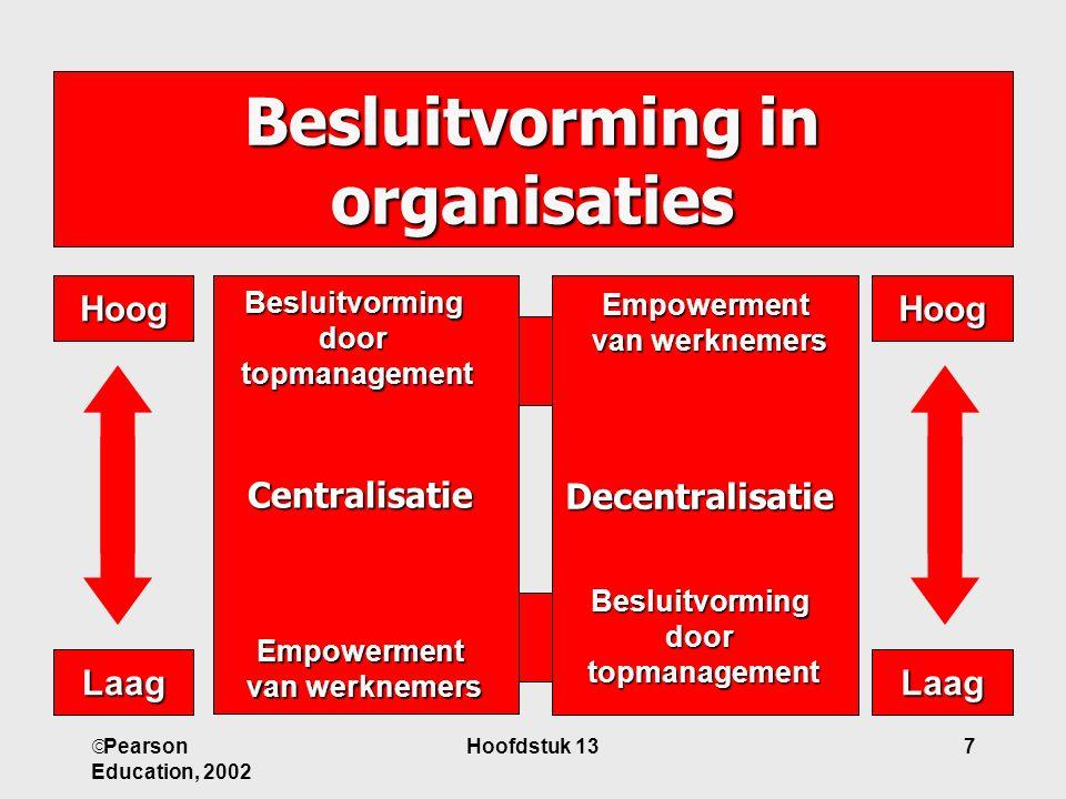 Besluitvorming in organisaties