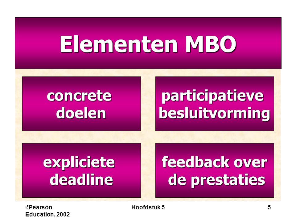 Elementen MBO concrete doelen participatieve besluitvorming expliciete