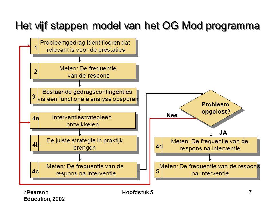 Het vijf stappen model van het OG Mod programma