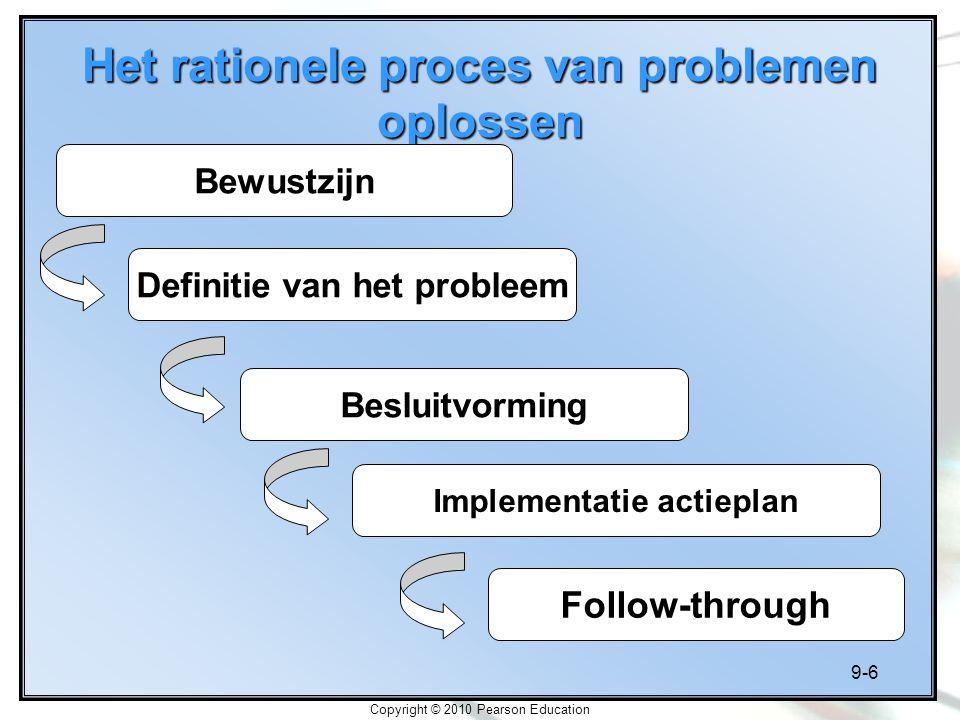 Het rationele proces van problemen oplossen