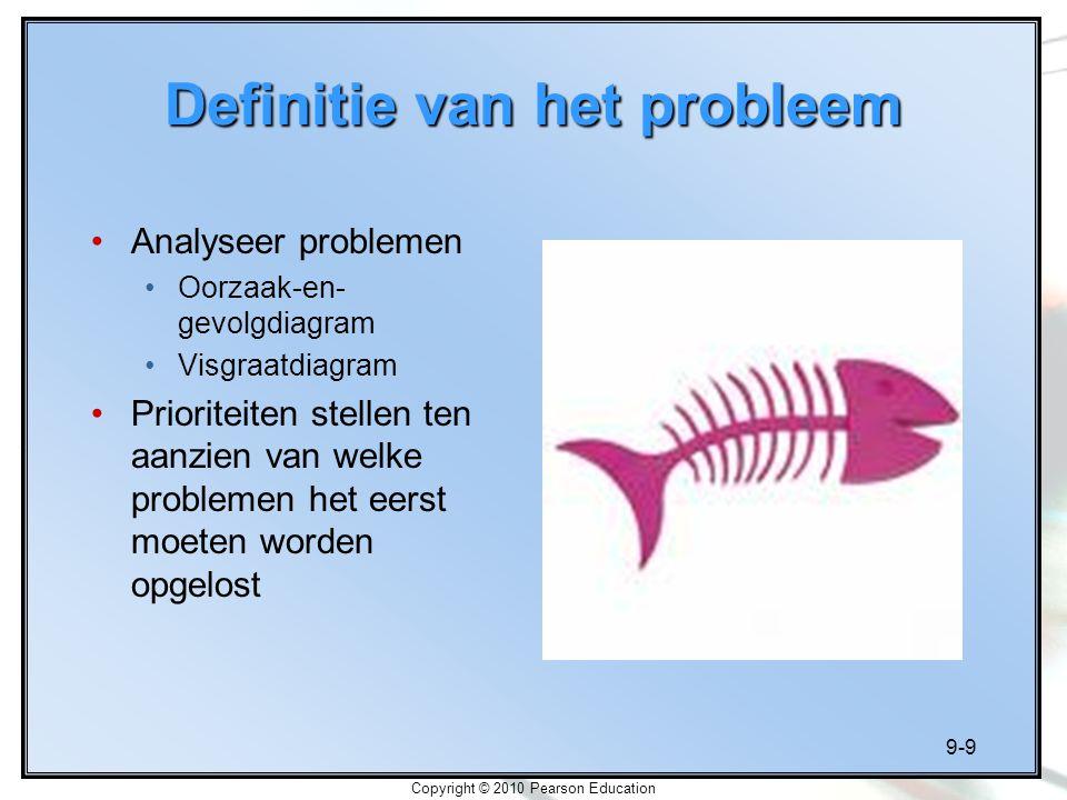 Definitie van het probleem
