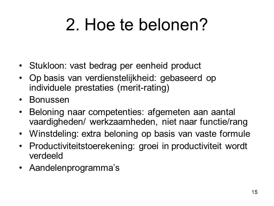 2. Hoe te belonen Stukloon: vast bedrag per eenheid product