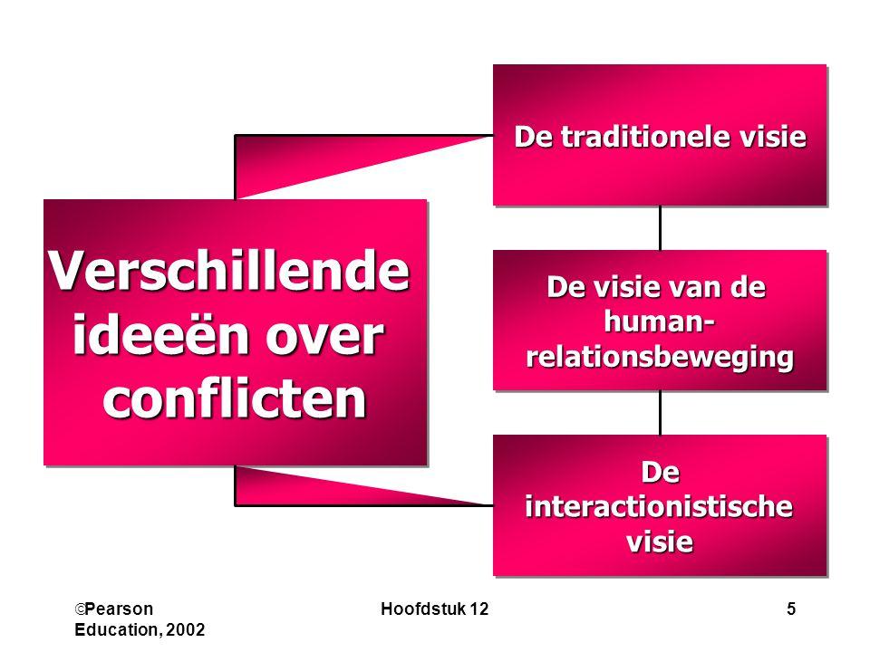 Verschillende ideeën over conflicten