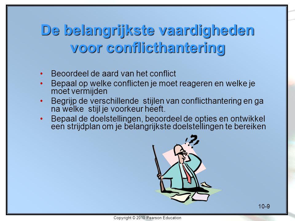De belangrijkste vaardigheden voor conflicthantering