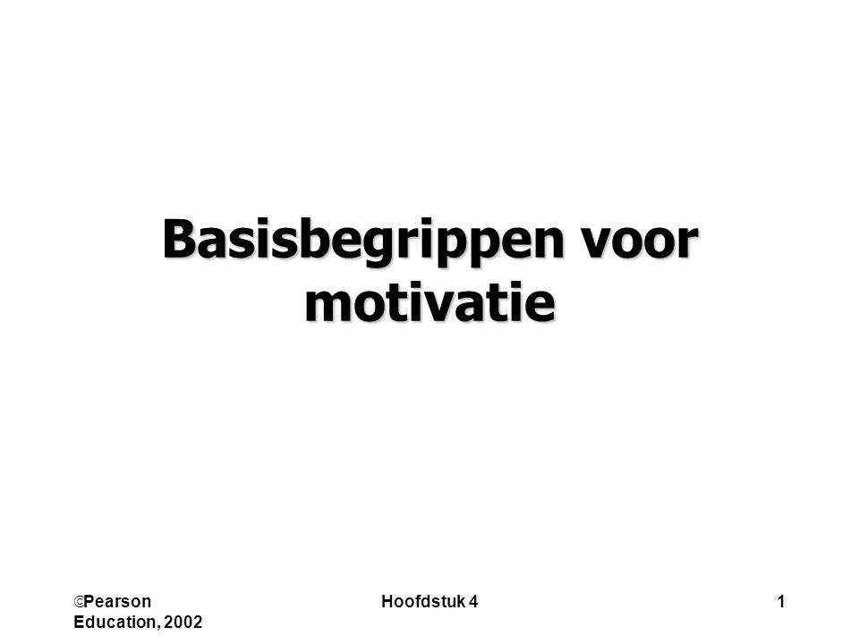 Basisbegrippen voor motivatie