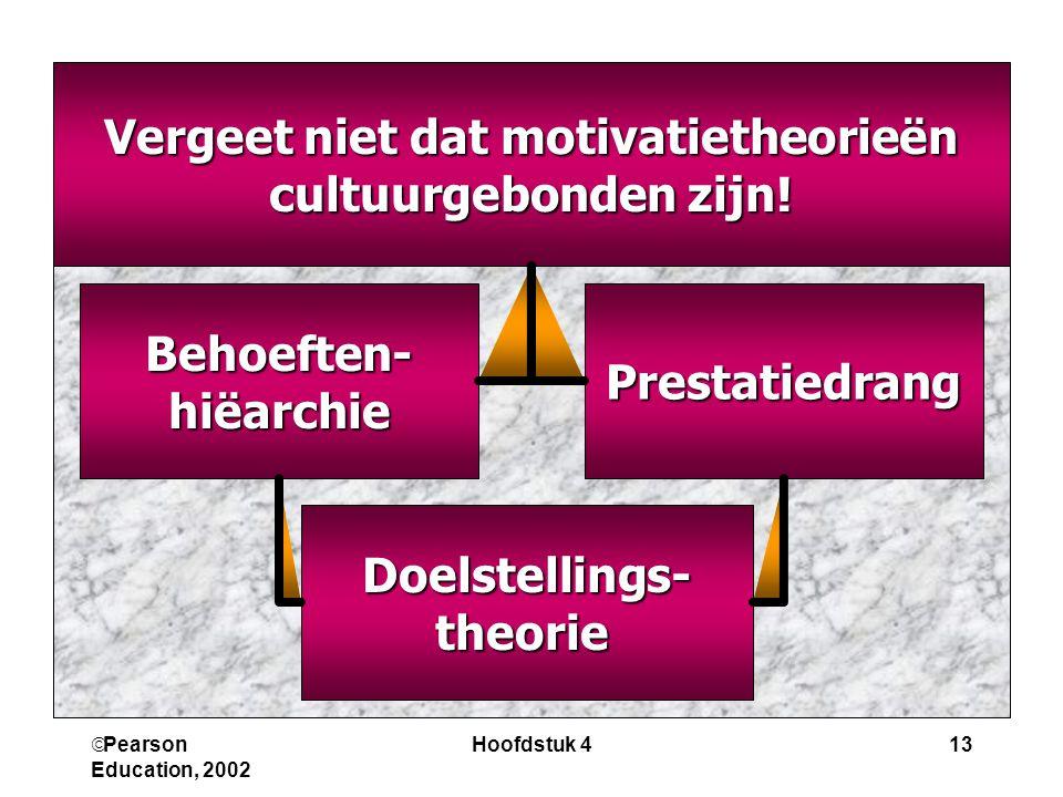 Vergeet niet dat motivatietheorieën cultuurgebonden zijn!