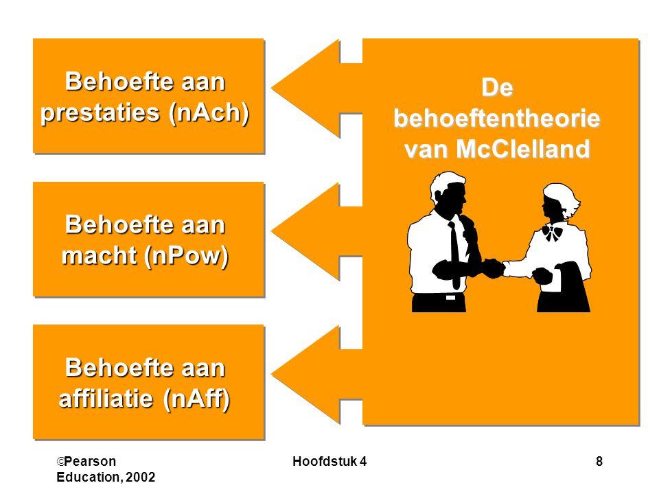 Behoefte aan prestaties (nAch) De behoeftentheorie van McClelland