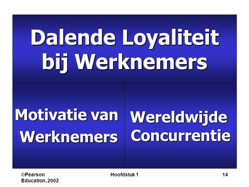 Dalende Loyaliteit bij Werknemers