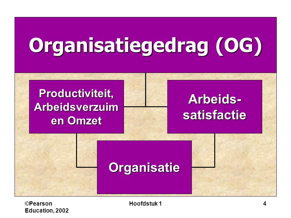 Organisatiegedrag (OG)