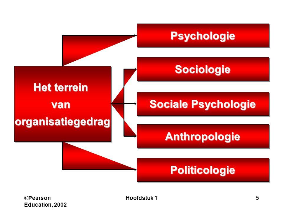 Psychologie Sociologie Het terrein van organisatiegedrag