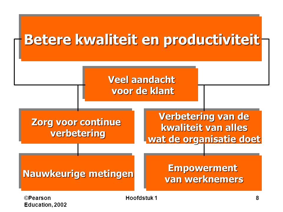 Betere kwaliteit en productiviteit wat de organisatie doet