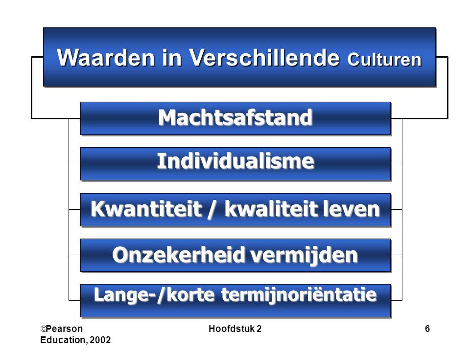 Waarden in Verschillende Culturen