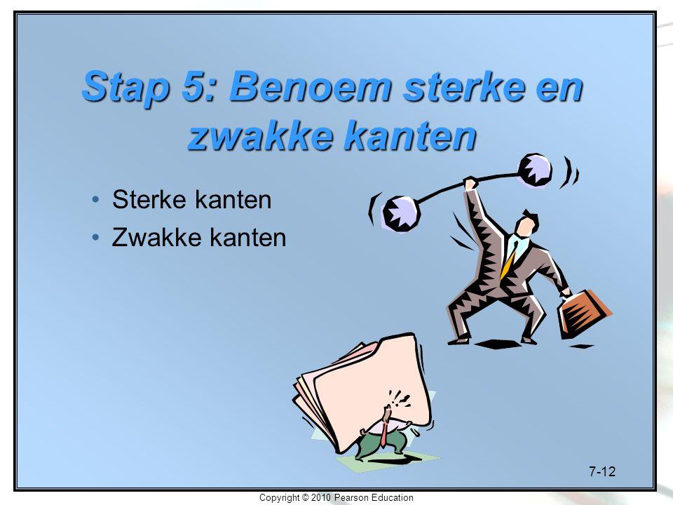 Stap 5: Benoem sterke en zwakke kanten