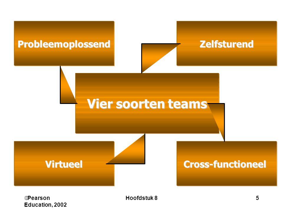 Vier soorten teams Probleemoplossend Zelfsturend Virtueel