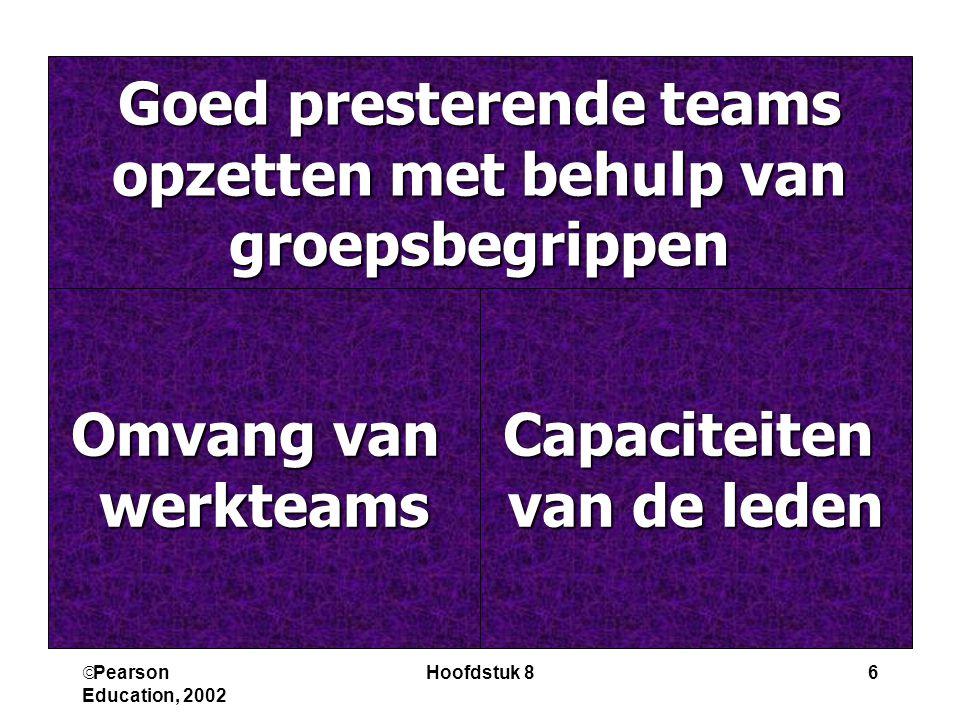 Goed presterende teams opzetten met behulp van groepsbegrippen