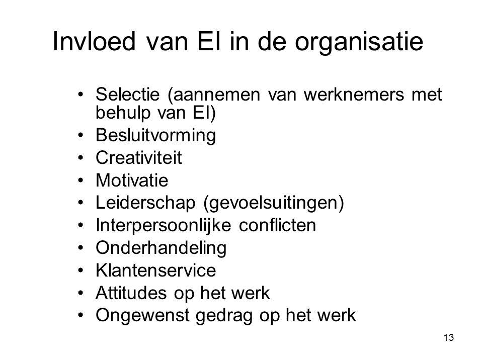 Invloed van EI in de organisatie