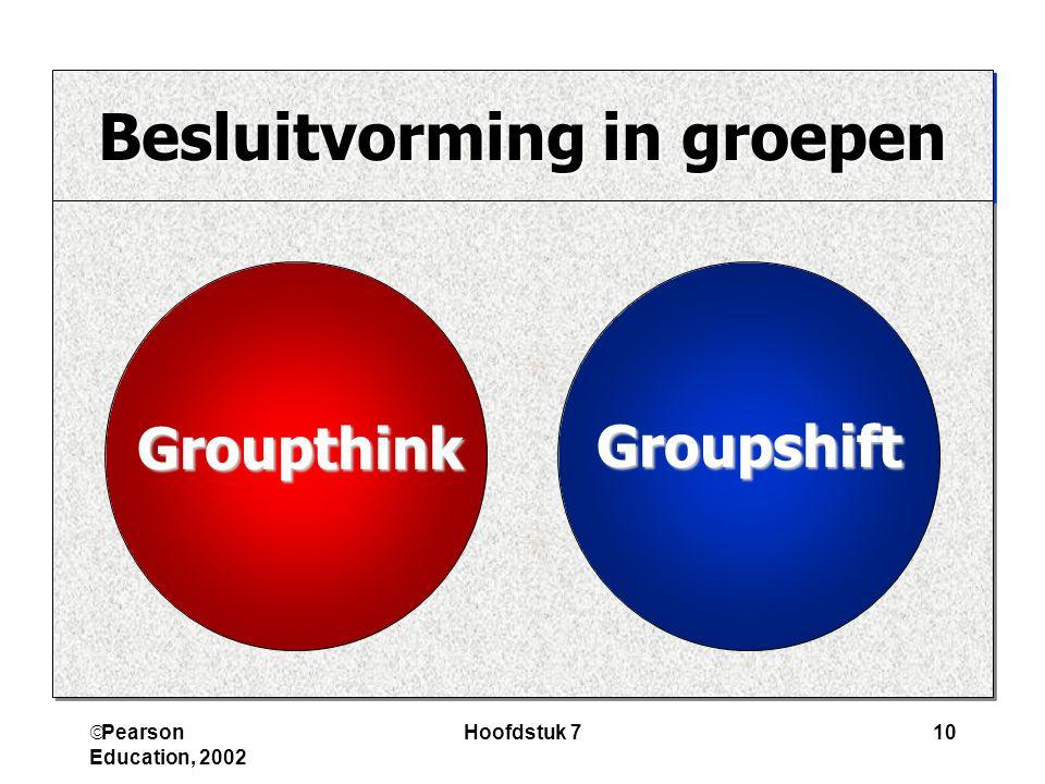 Besluitvorming in groepen