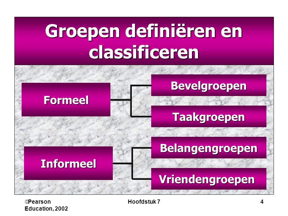 Groepen definiëren en classificeren