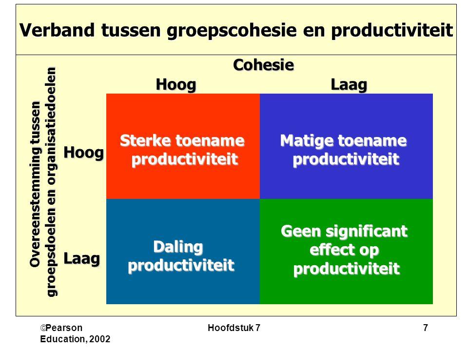 Verband tussen groepscohesie en productiviteit