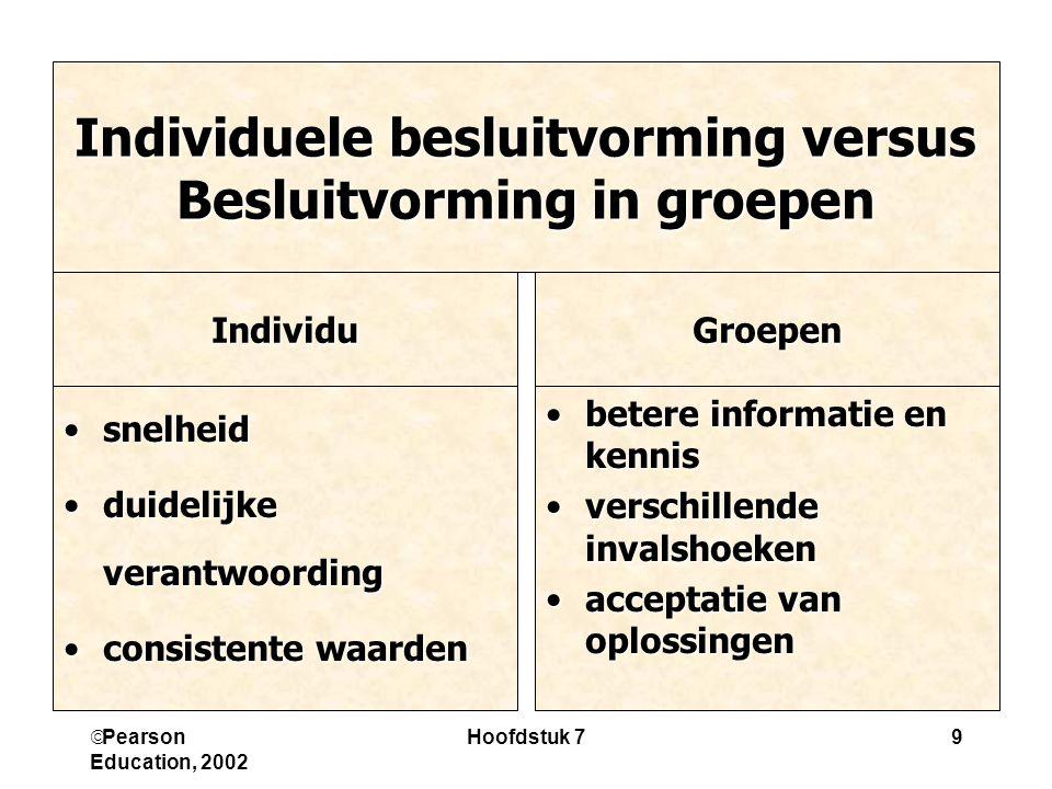 Individuele besluitvorming versus Besluitvorming in groepen