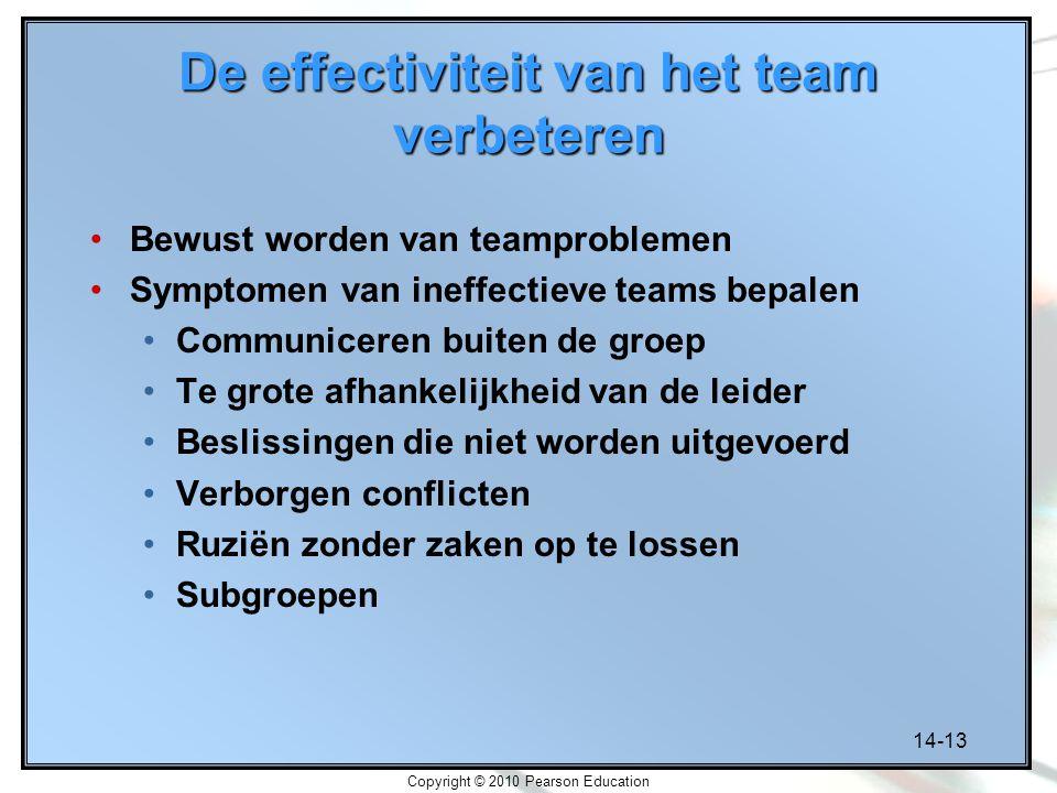 De effectiviteit van het team verbeteren