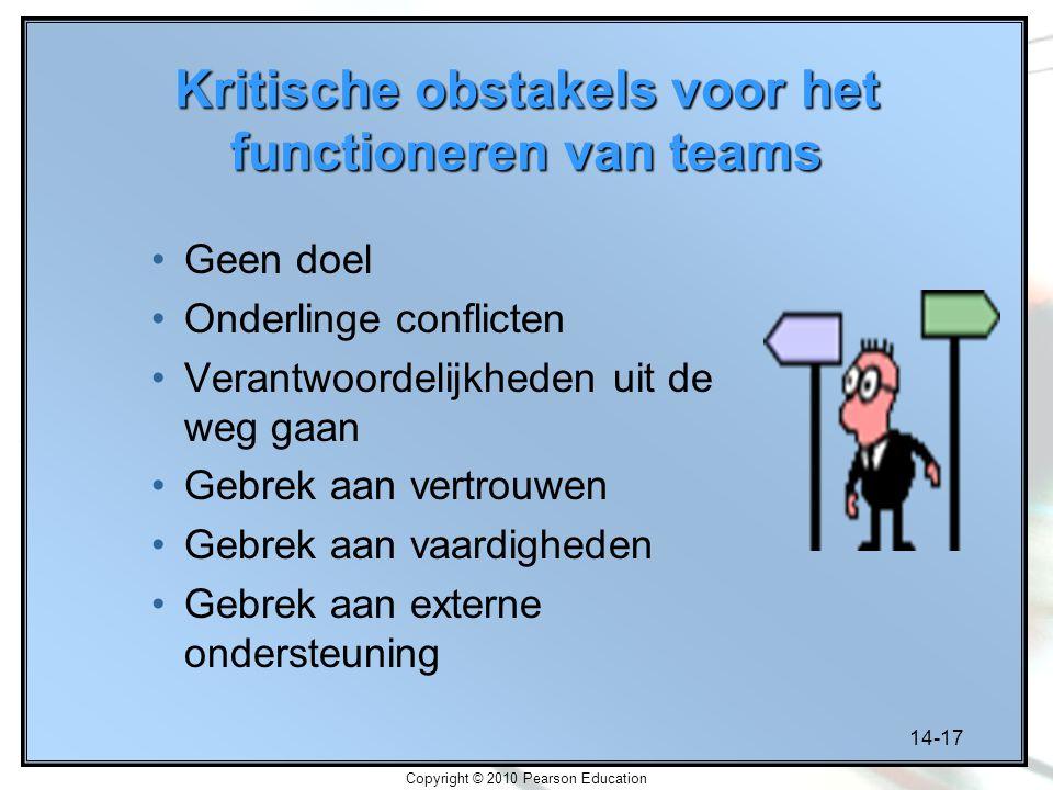 Kritische obstakels voor het functioneren van teams