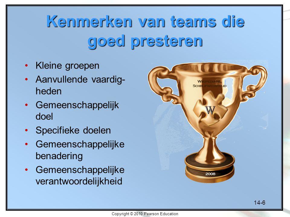 Kenmerken van teams die goed presteren