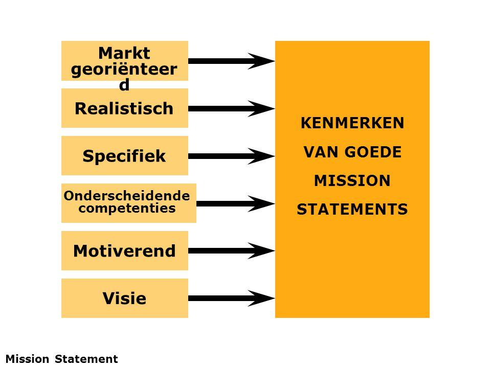 KENMERKEN VAN GOEDE MISSION STATEMENTS Onderscheidende competenties