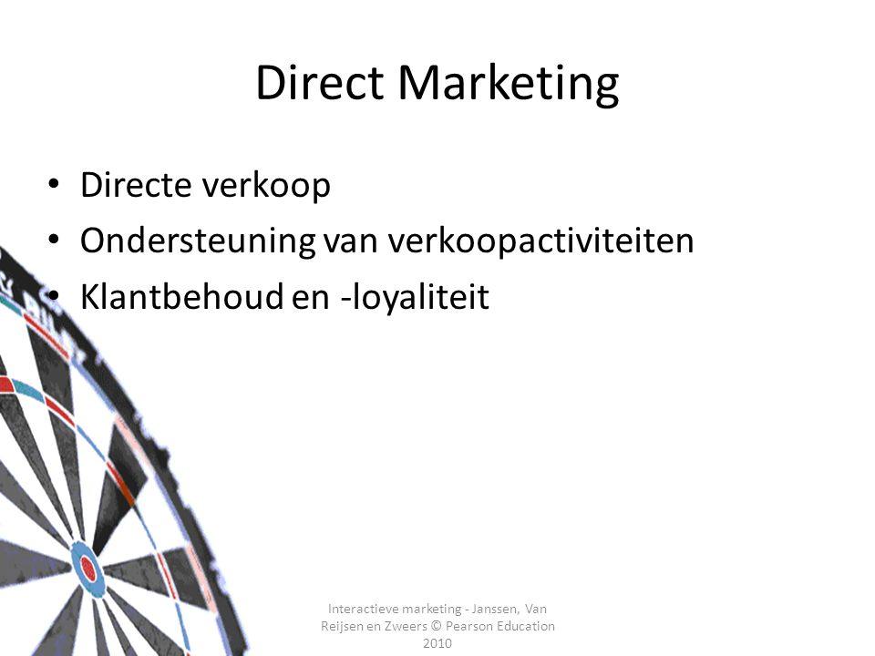 Direct Marketing Directe verkoop Ondersteuning van verkoopactiviteiten