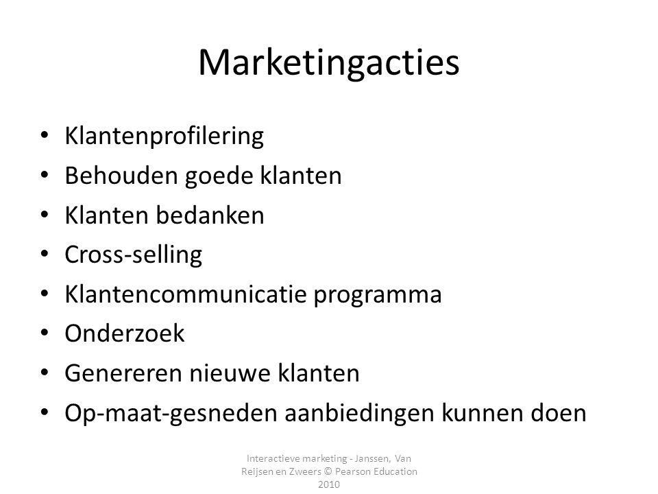 Marketingacties Klantenprofilering Behouden goede klanten