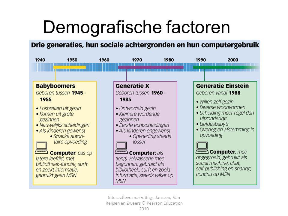 Demografische factoren