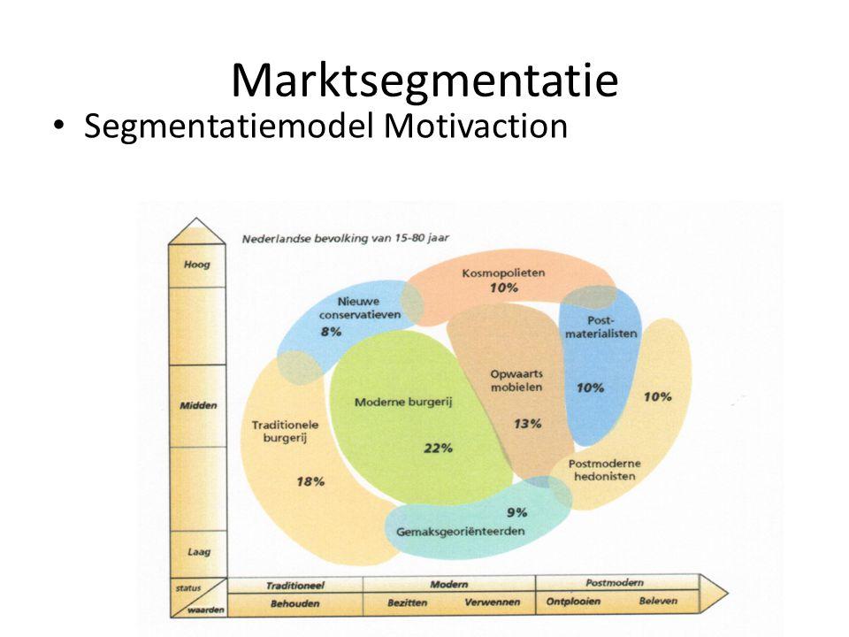 Marktsegmentatie Segmentatiemodel Motivaction