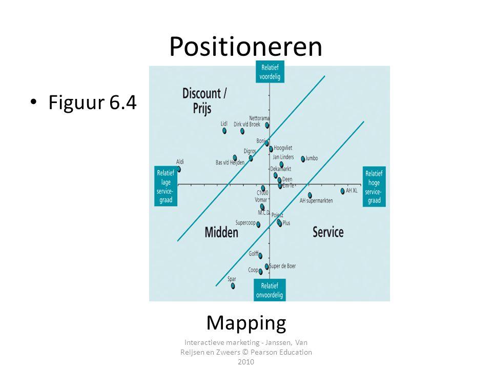 Positioneren Figuur 6.4 Mapping