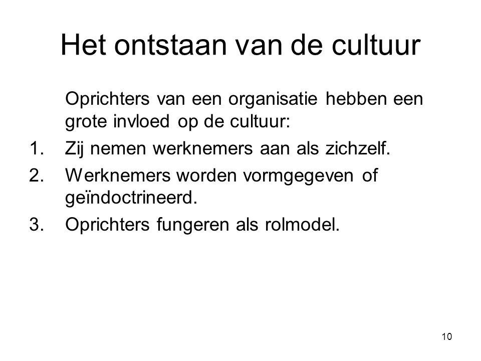 Het ontstaan van de cultuur