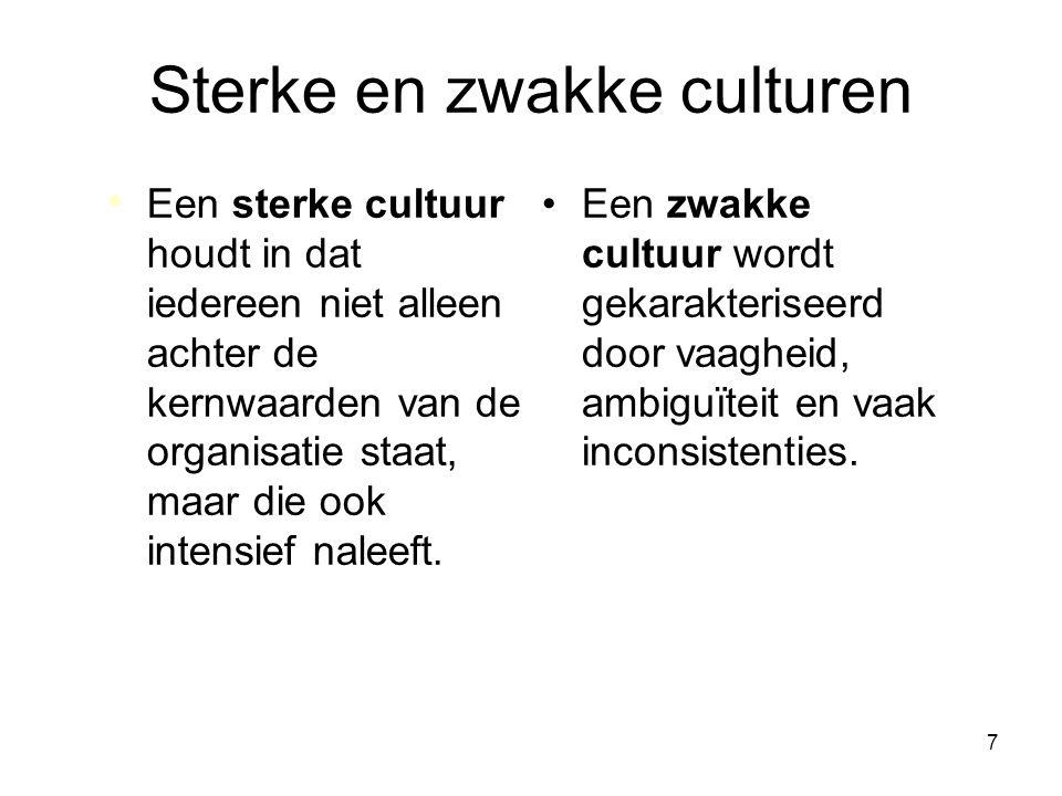 Sterke en zwakke culturen