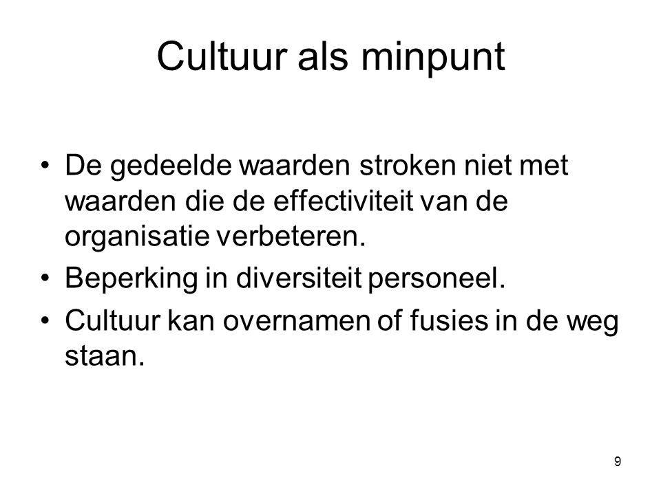 Cultuur als minpunt De gedeelde waarden stroken niet met waarden die de effectiviteit van de organisatie verbeteren.