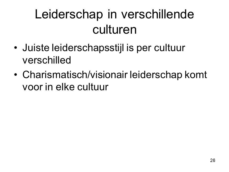 Leiderschap in verschillende culturen