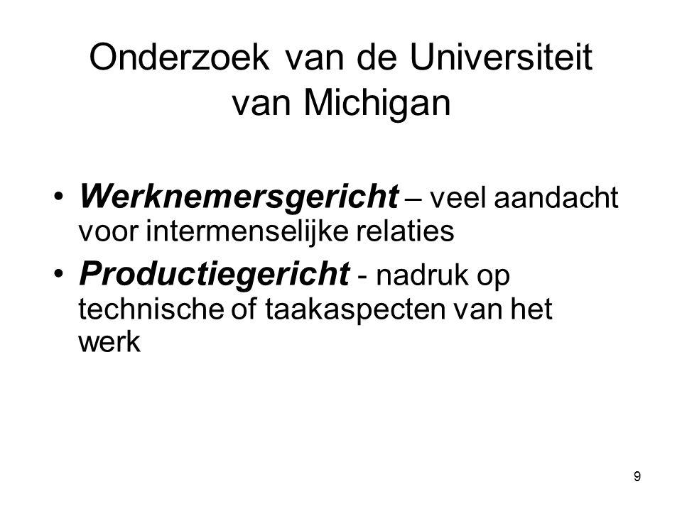 Onderzoek van de Universiteit van Michigan