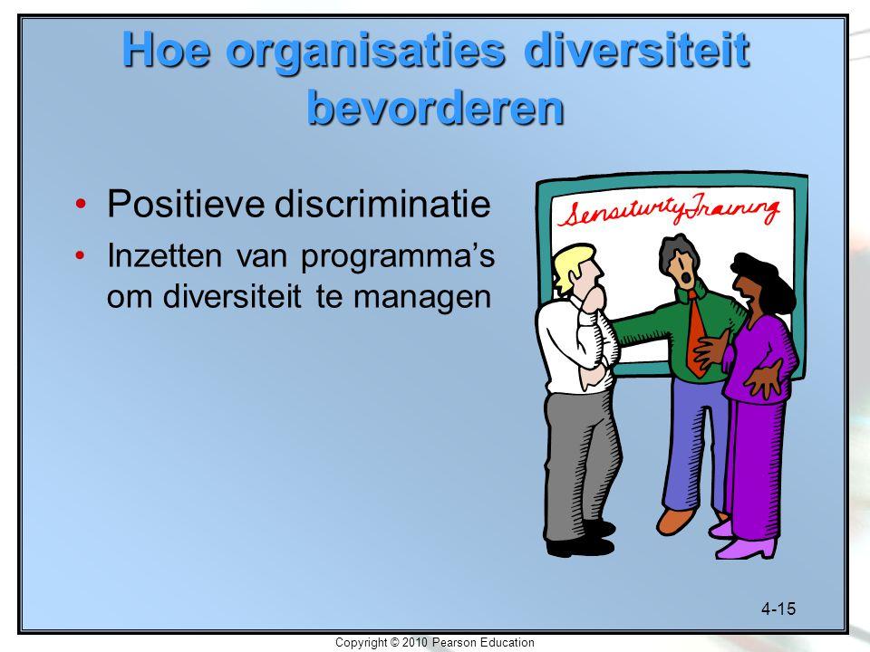 Hoe organisaties diversiteit bevorderen