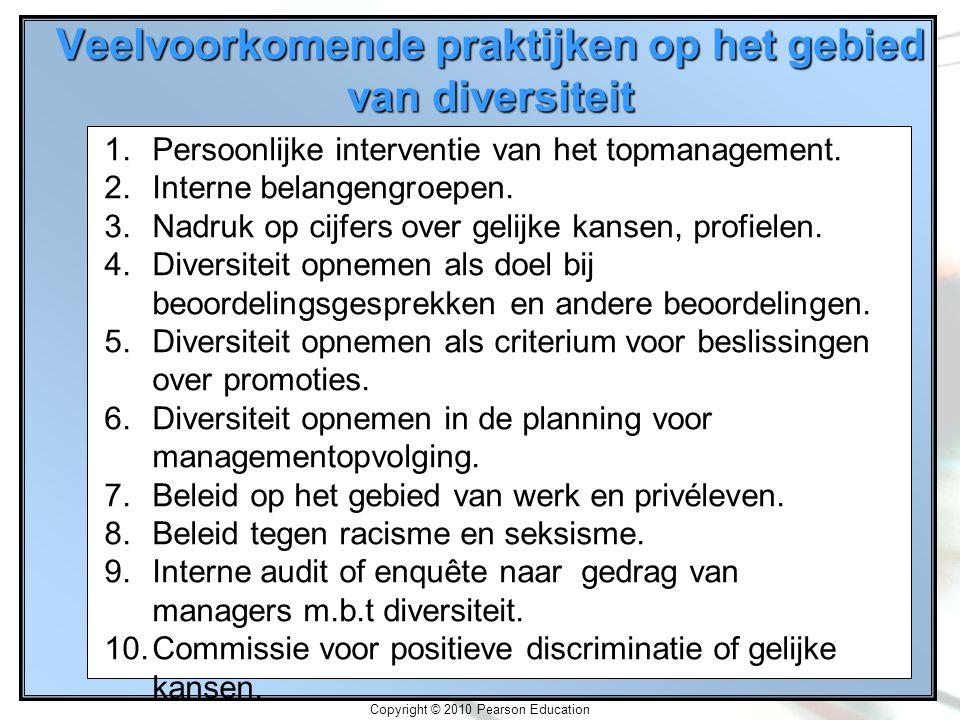 Veelvoorkomende praktijken op het gebied van diversiteit