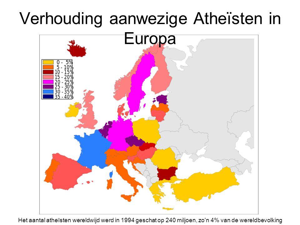 Verhouding aanwezige Atheïsten in Europa