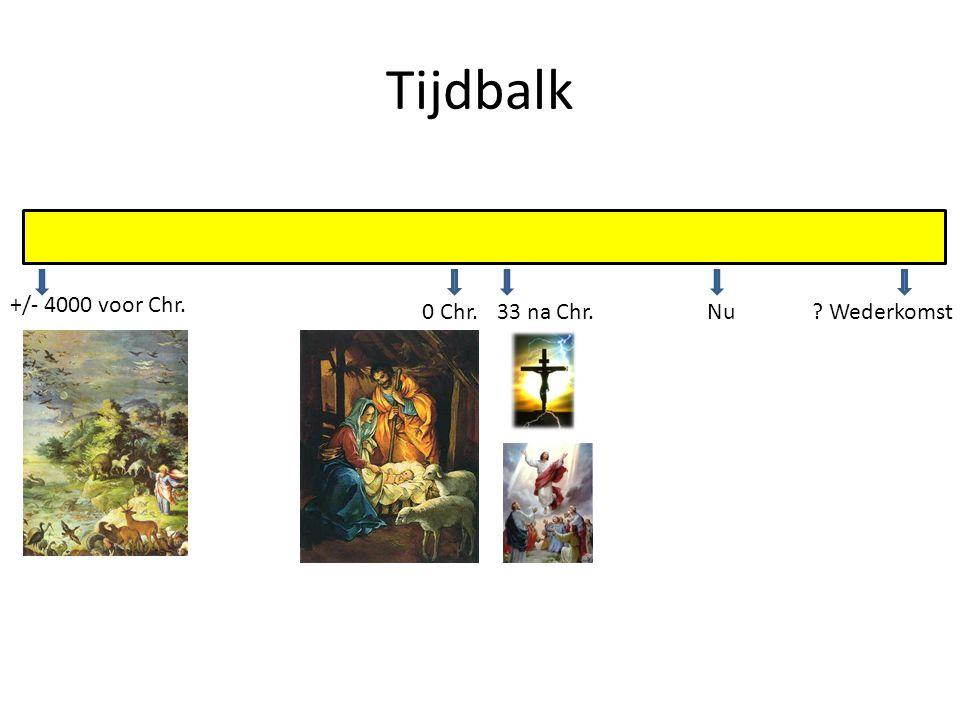 Tijdbalk +/- 4000 voor Chr. 0 Chr. 33 na Chr. Nu Wederkomst