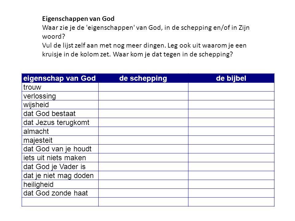 Eigenschappen van God Waar zie je de eigenschappen van God, in de schepping en/of in Zijn woord