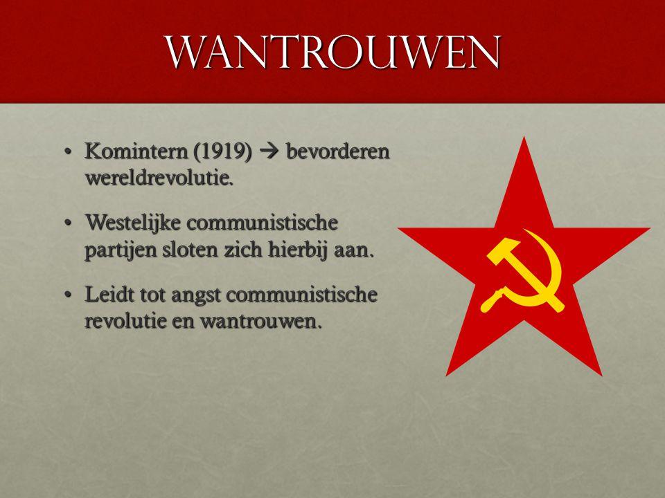 wantrouwen Komintern (1919)  bevorderen wereldrevolutie.