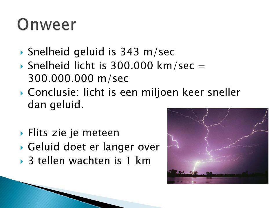 Onweer Snelheid geluid is 343 m/sec