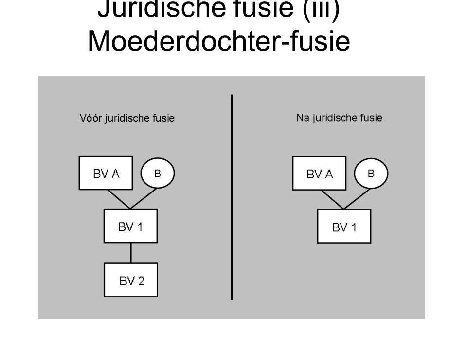 Juridische fusie (iii) Moederdochter-fusie