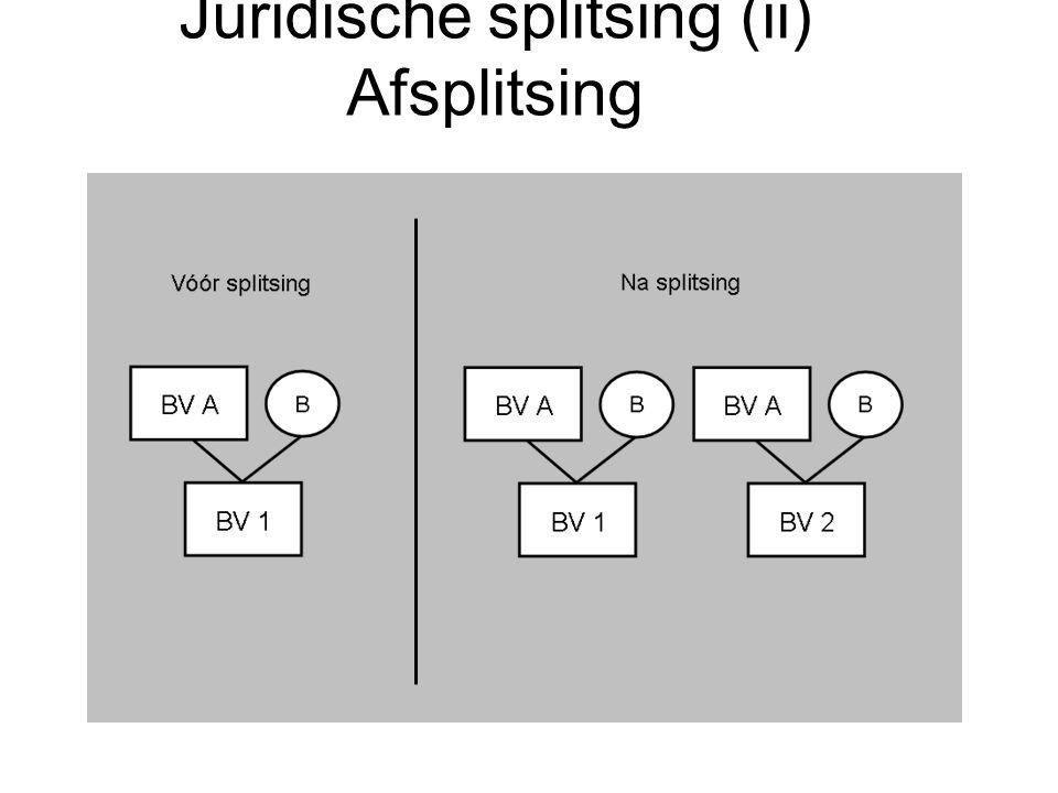 Juridische splitsing (ii) Afsplitsing
